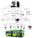 3G车载远程视频实时监控系统 3G车载DVR