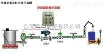 自动灌装系统,自动灌装系统厂家