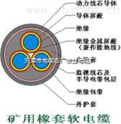 MY矿用橡套软电缆,my 3*50+1*16煤矿用移动电缆