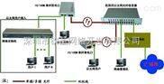 光纤收发器