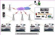 輪船3G網絡視頻監控解決方案