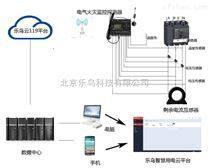 智慧用电系统十大品牌排行榜厂家
