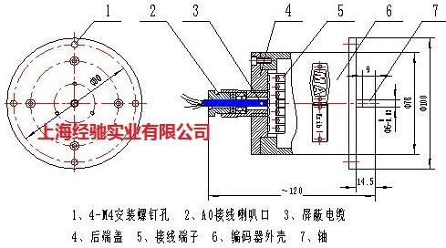 a)编码器壳体一侧输出一个传动轴,与即电机的输出轴或其他有关旋转