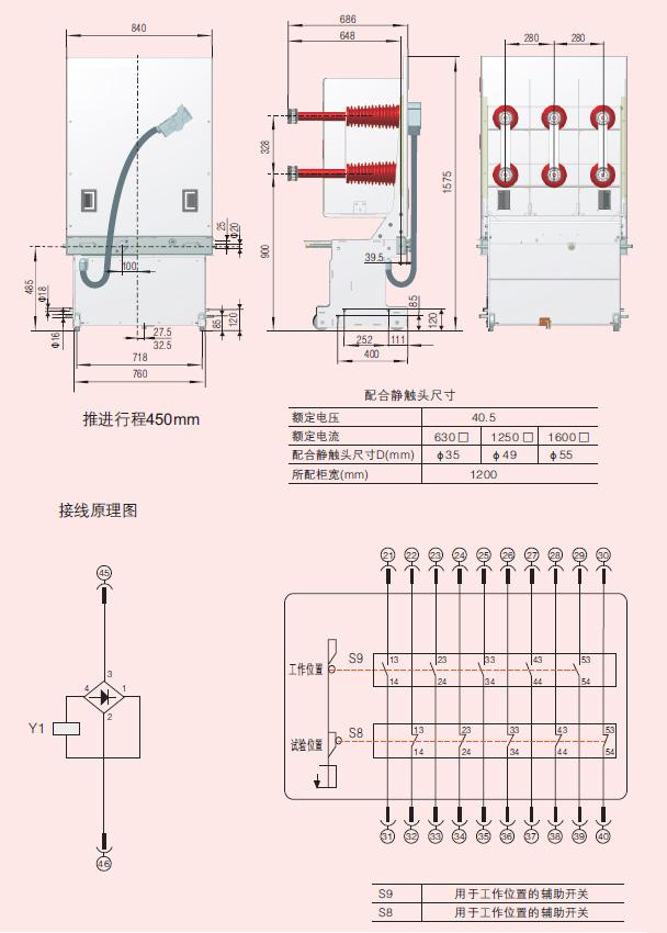 1. 概述 本公司设计生产的系列中手车车架中装有丝杠螺母推进机构,可轻松移动手车,并防止误操作而损坏推进结构;适用于KYN61-40.5铠装移开式金属封闭开关设备中用于三相交流50Hz、40.5KV单母线分段电力系统,手车配置不同的一次元器件,可分别具有母线联络,电能测量、电力设备过载或短路保护作用,以及在系统检修时作为保护功能单元。产品满足GB/T11022-1999《高压开关设备通用技术备件》的相关规定。根据手车的选用配置方案,可具有可靠的位置和联锁功能。 2.