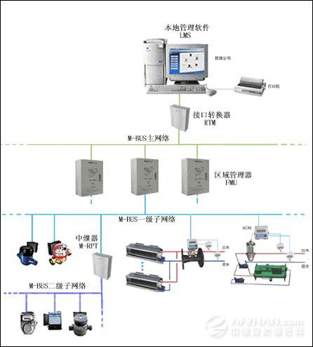 多联机空调屏蔽信号线接线图