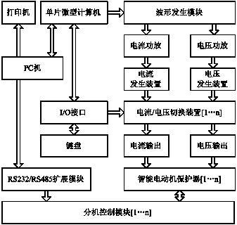 负载;具有内置的输出电压短路和输出电流开路自动