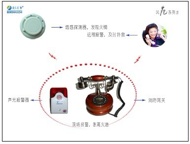 独立式火灾探测报警器 高端家庭火灾自动报警系统br-zn-wg809消防礼品