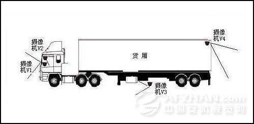 摄像四机位 货车车载监控系统解决方案