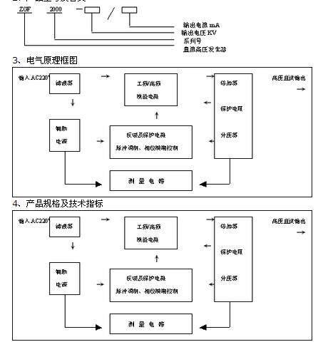 zgf-电缆耐压测试仪-上海电力测试设备厂