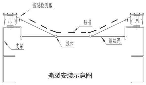 电路 电路图 电子 设计 素材 原理图 576_336