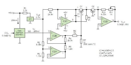 尽管大多数二氧化碳传感器采用红外(IR)技术,但电化学传感器因其灵敏度高、测量范围广且价格低廉等优势成为不可小觑的竞争对手之一。一般情况下,电化学传感器通过一个偏置电流极低(<1pA)的缓冲放大器连接到微控制器。这时需要微控制器将传感器的对数响应线性化。该方案的一个较好例子就是SandboxElectroNIcs公司的SEN-000007模块,该模块使用的是MG-811二氧化碳传感器。参考文献1中给出了电路和代码,但没有说明具体精确度。      本设计实例针对该线性化问题给出了一种纯硬件的解决