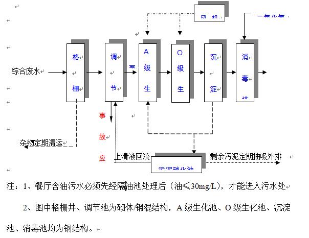 电路 电路图 电子 原理图 604_466