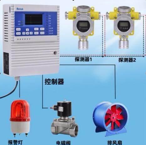 首页 供求商机 > 硅烷泄漏报警器 在线式固定式硅烷报警器  接线方式